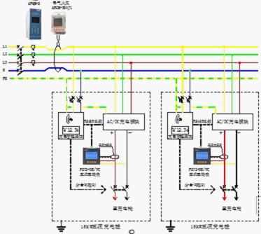 小型直流充电桩一般功率在12kw左右,总进线回路配置电能质量分析仪